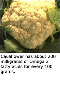For a vegetable cauliflower has lots of Omega 3.